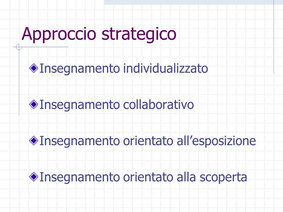 Approccio strategico Insegnamento individualizzato Insegnamento collaborativo Insegnamento orientato allesposizione Insegnamento orientato alla scoper