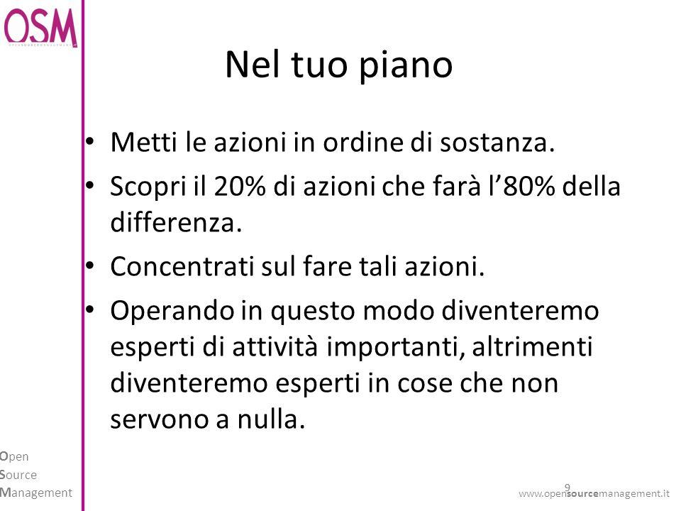 10 O pen S ource M anagement www.opensourcemanagement.it 3) Circondati dei migliori