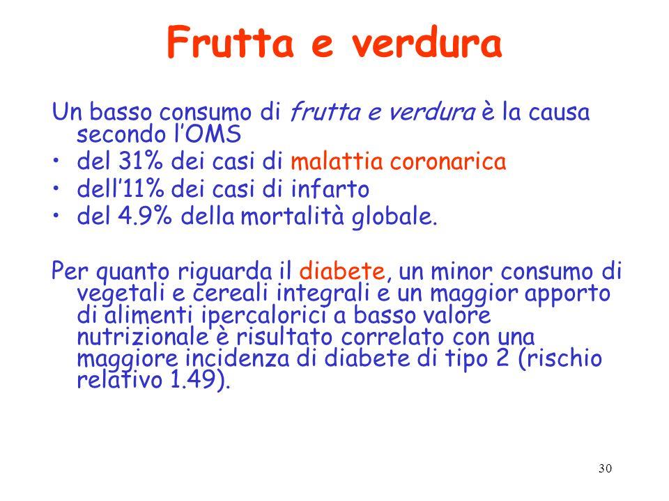 30 Frutta e verdura Un basso consumo di frutta e verdura è la causa secondo lOMS del 31% dei casi di malattia coronarica dell11% dei casi di infarto d