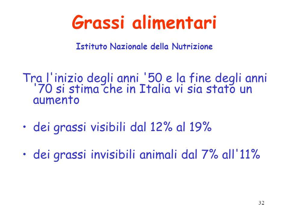 32 Grassi alimentari Istituto Nazionale della Nutrizione Tra l'inizio degli anni '50 e la fine degli anni '70 si stima che in Italia vi sia stato un a