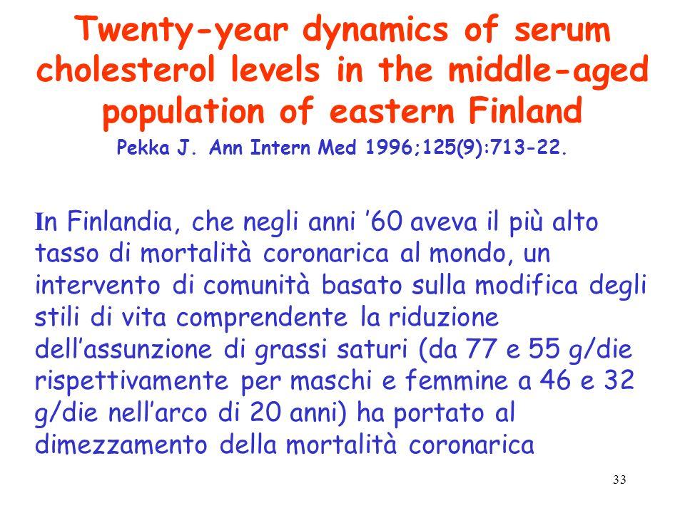 33 Twenty-year dynamics of serum cholesterol levels in the middle-aged population of eastern Finland Pekka J. Ann Intern Med 1996;125(9):713-22. I n F