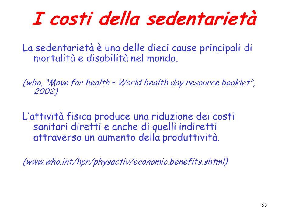 35 I costi della sedentarietà La sedentarietà è una delle dieci cause principali di mortalità e disabilità nel mondo. (who, Move for health – World he