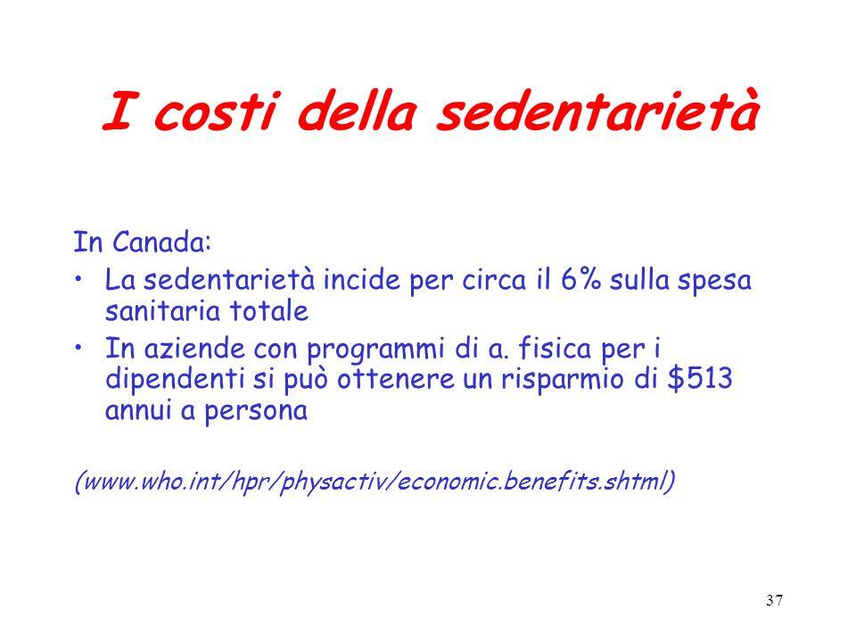37 I costi della sedentarietà In Canada: La sedentarietà incide per circa il 6% sulla spesa sanitaria totale In aziende con programmi di a. fisica per