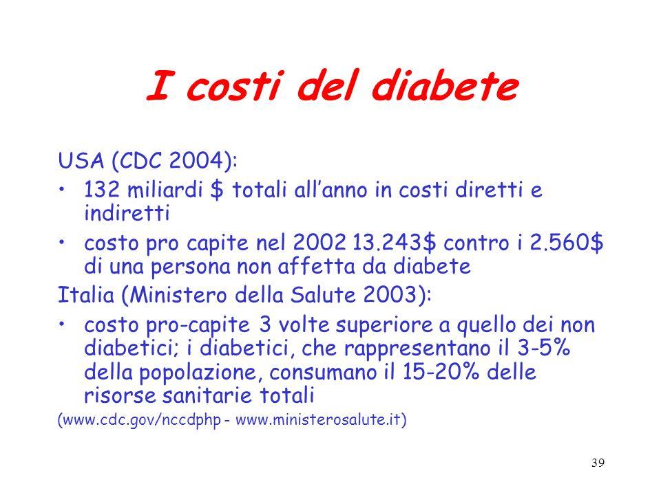 39 I costi del diabete USA (CDC 2004): 132 miliardi $ totali allanno in costi diretti e indiretti costo pro capite nel 2002 13.243$ contro i 2.560$ di