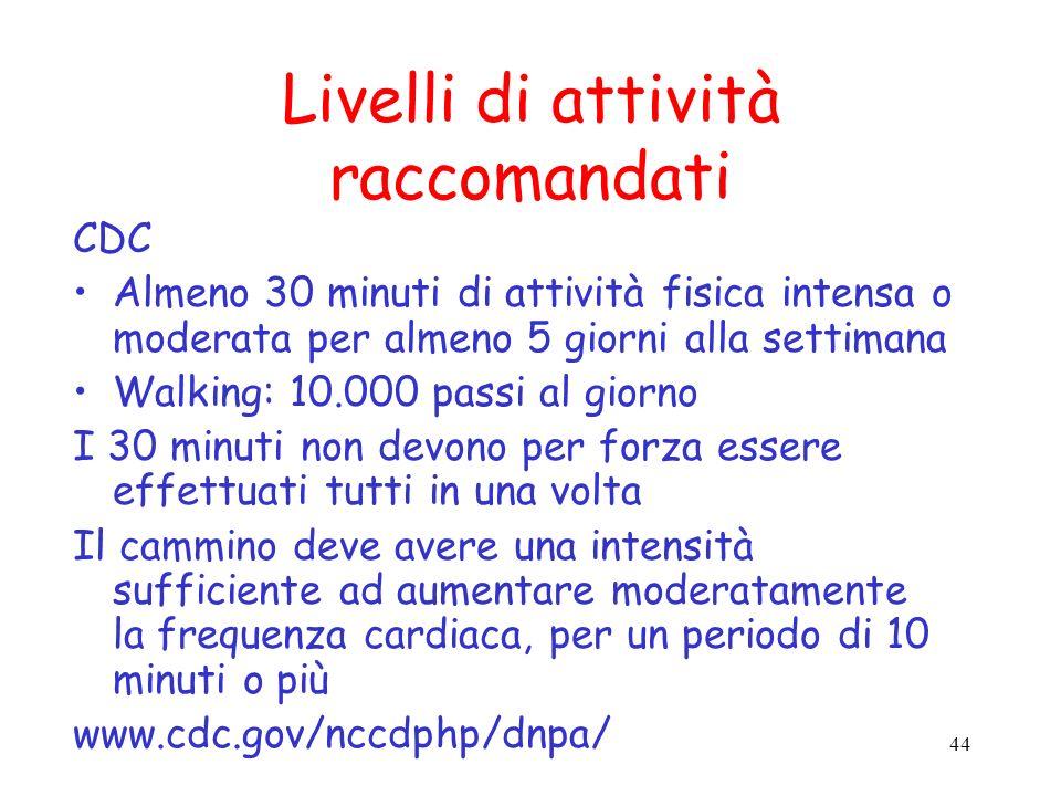 44 Livelli di attività raccomandati CDC Almeno 30 minuti di attività fisica intensa o moderata per almeno 5 giorni alla settimana Walking: 10.000 pass