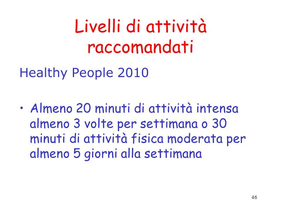 46 Livelli di attività raccomandati Healthy People 2010 Almeno 20 minuti di attività intensa almeno 3 volte per settimana o 30 minuti di attività fisi