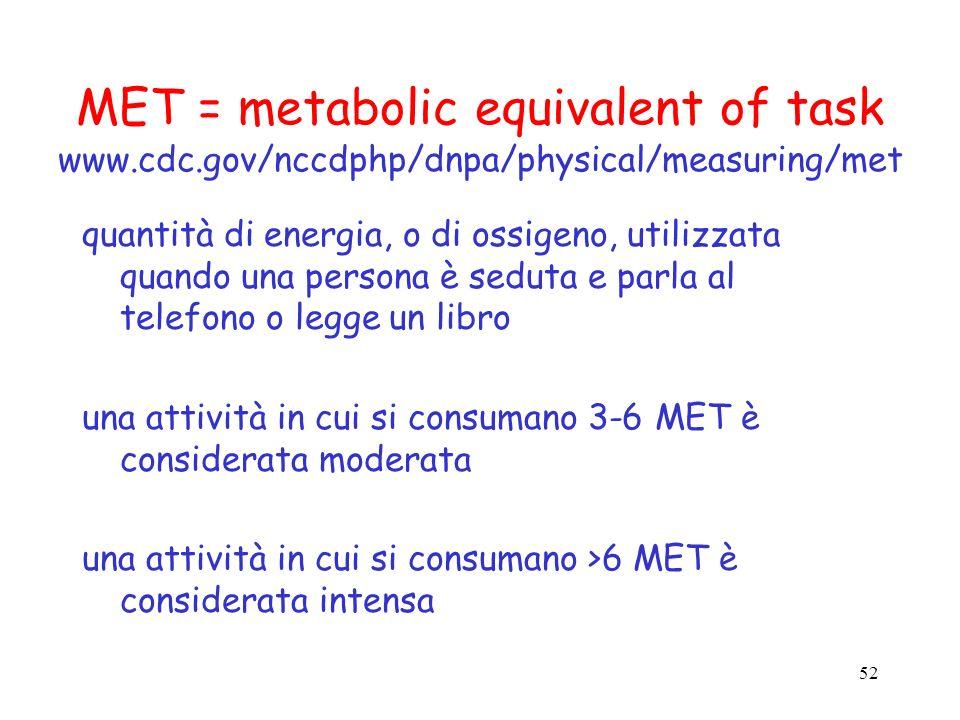 52 MET = metabolic equivalent of task www.cdc.gov/nccdphp/dnpa/physical/measuring/met quantità di energia, o di ossigeno, utilizzata quando una person