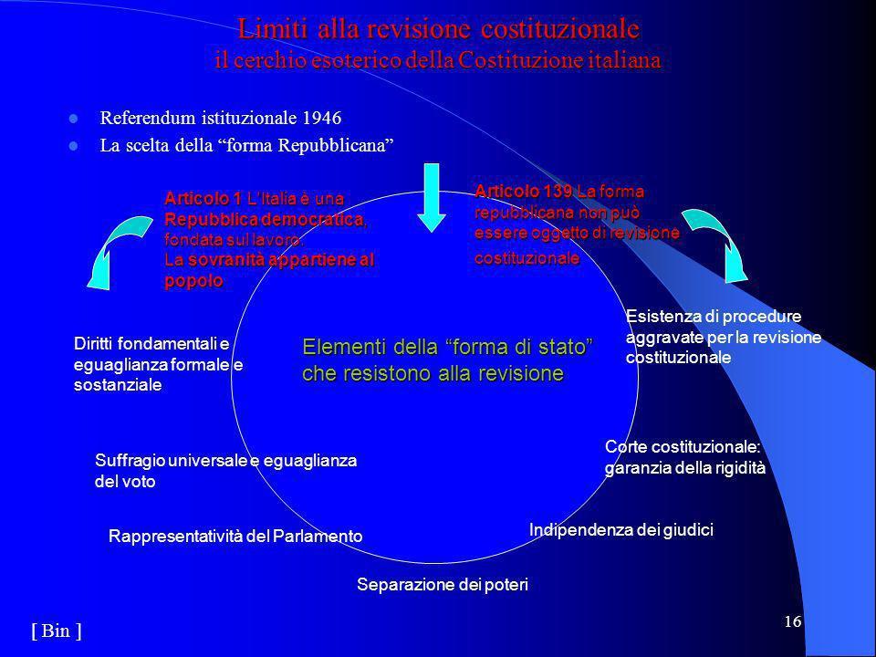 15 La Costituzione italiana contiene alcuni principi supremi che non possono essere sovvertiti o modificati nel loro contenuto essenziale neppure da l
