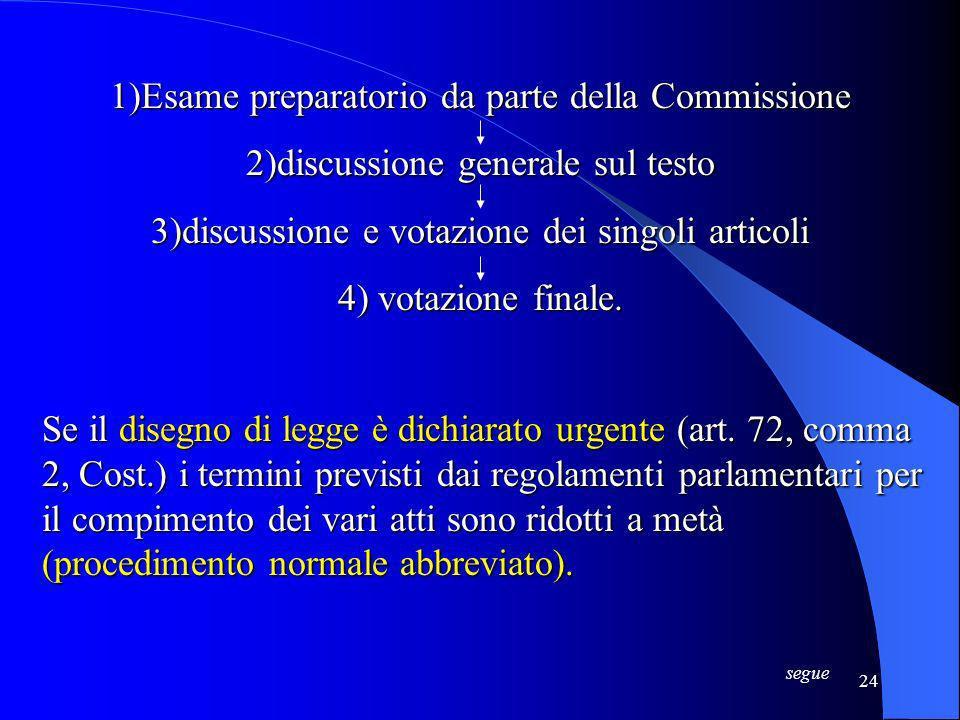 23 2. La fase costitutiva (deliberazione delle Camere) esame, discussione e votazione L'art. 72, comma 1, prescrive che ogni progetto di legge prima d
