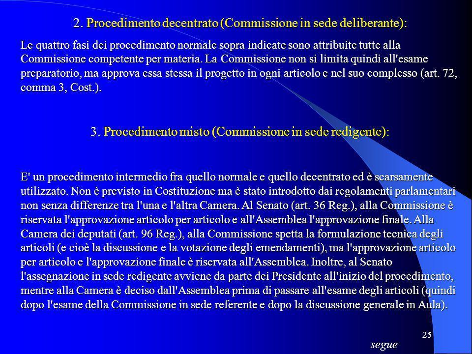 24 1)Esame preparatorio da parte della Commissione 2)discussione generale sul testo 3)discussione e votazione dei singoli articoli 4) votazione finale