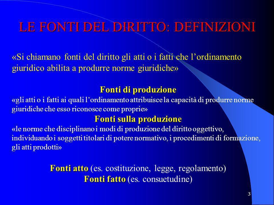 2 Fonti di produzione e fonti sulla produzione La Costituzione come fonte e come fonte sulle fonti Fonti primarie e fonti secondarie I criteri per ord
