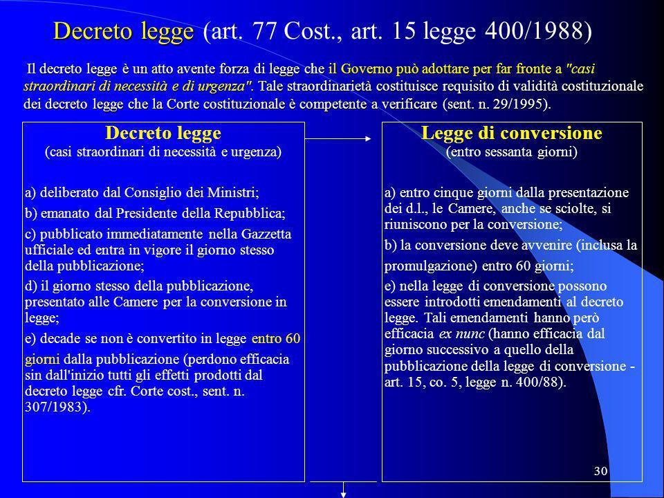 29 PARLAMENTO legge delega GOVERNO deliberazione schema di decreto PARLAMENTO parere commissioni sullo schema (se previsto dalla legge) GOVERNO delibe