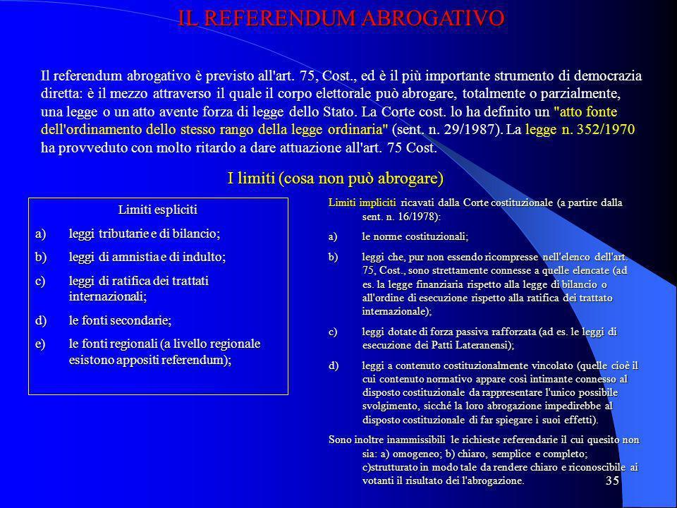 34 REGOLAMENTI PARLAMENTARI REGOLAMENTI PARLAMENTARI (art. 64 Cost.) COSTITUZIONE LE FONTI ESPRESSIONE DI AUTONOMIA DEGLI ORGANI COSTITUZIONALI