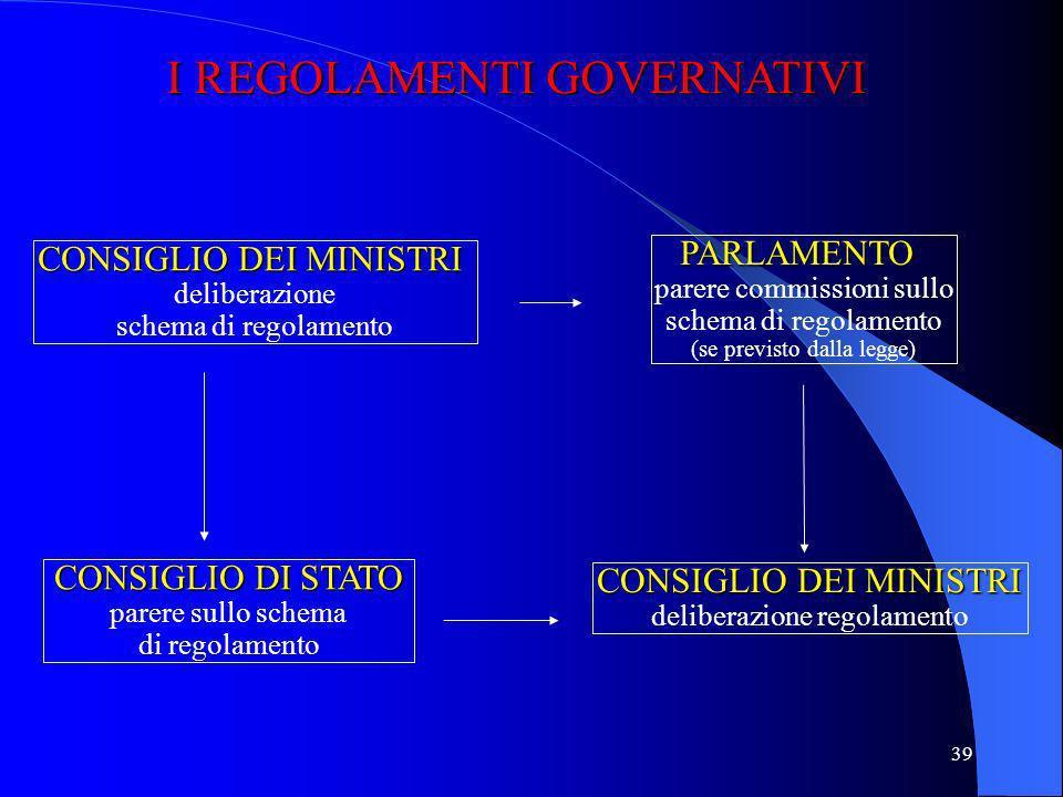 38 GLI ATTI NORMATIVI SECONDARI DEL GOVERNO GLI ATTI NORMATIVI SECONDARI DEL GOVERNO Art. 17 legge 400/1988 Regolamenti governativi (d.p.r.) - regolam