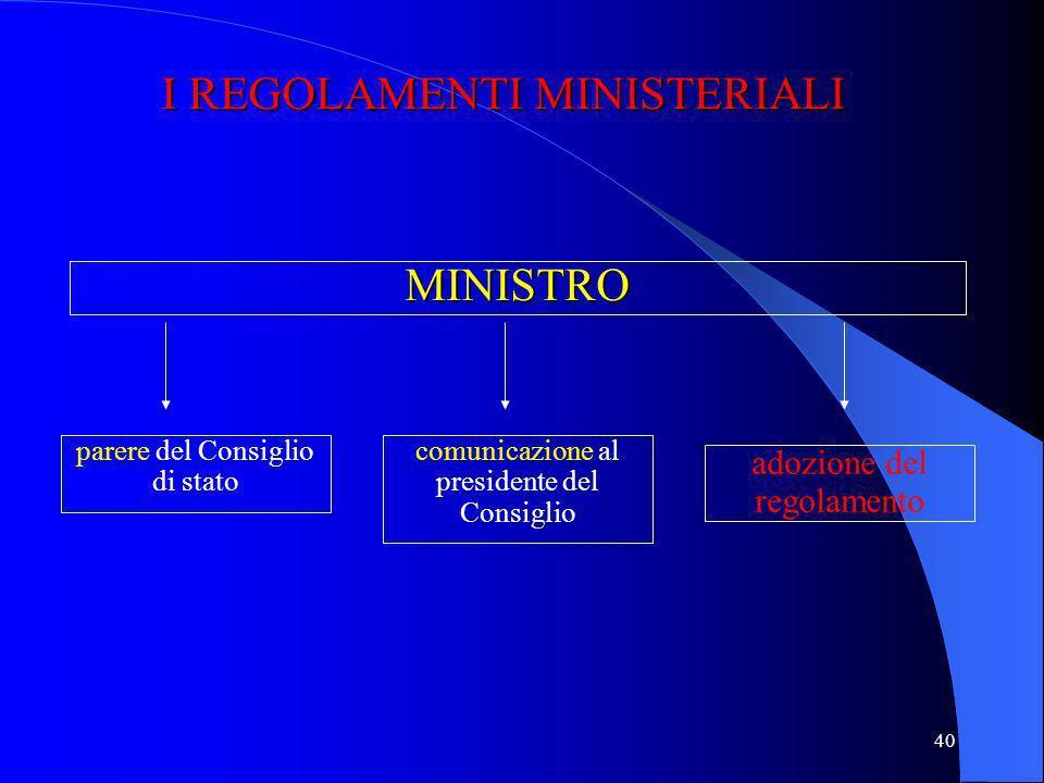 39 CONSIGLIO DEI MINISTRI CONSIGLIO DEI MINISTRI deliberazione schema di regolamento PARLAMENTO PARLAMENTO parere commissioni sullo schema di regolame