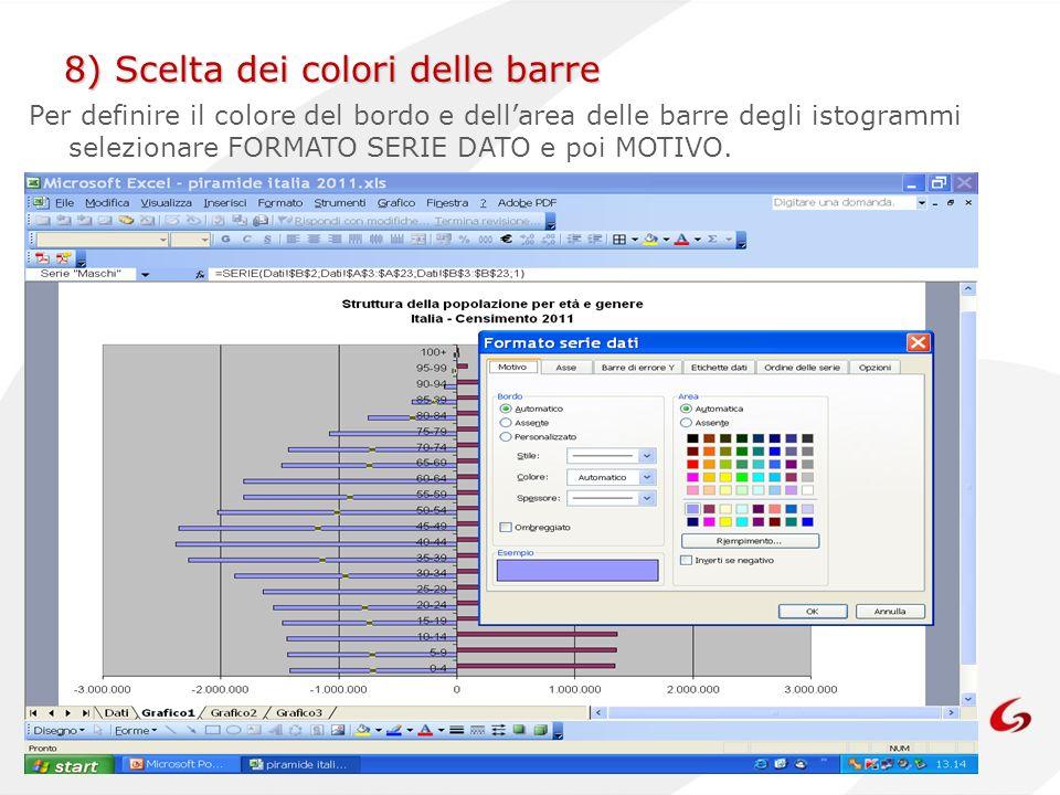 8) Scelta dei colori delle barre Per definire il colore del bordo e dellarea delle barre degli istogrammi selezionare FORMATO SERIE DATO e poi MOTIVO.