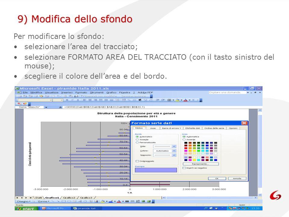 9) Modifica dello sfondo Per modificare lo sfondo: selezionare larea del tracciato; selezionare FORMATO AREA DEL TRACCIATO (con il tasto sinistro del