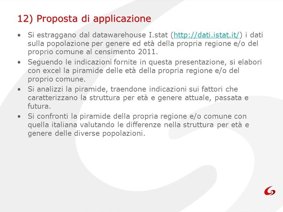 12) Proposta di applicazione Si estraggano dal datawarehouse I.stat (http://dati.istat.it/) i dati sulla popolazione per genere ed età della propria r
