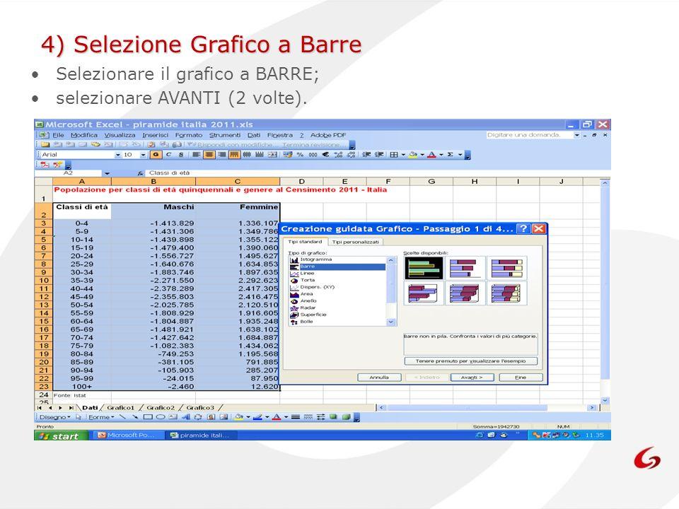Selezionare il grafico a BARRE; selezionare AVANTI (2 volte). 4) Selezione Grafico a Barre
