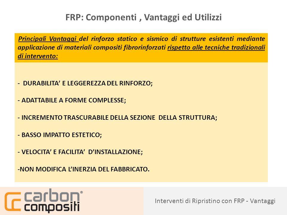 Presentazione11 Interventi di Ripristino con FRP - Vantaggi FRP: Componenti, Vantaggi ed Utilizzi Interventi tipo con FRP Incremento di duttilità ai nodi e consolidamento di pilastri mediante fasciatura.