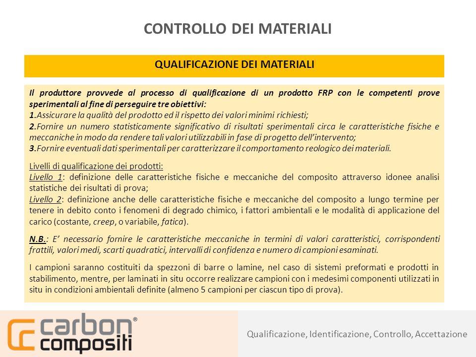 Presentazione110 CONTROLLI SUI MATERIALI E SULLE APPLICAZIONI CONTROLLO DI ACCETTAZIONE IN CANTIERE SCELTA E VERIFICA DEI MATERIALI: compiti e responsabilità.