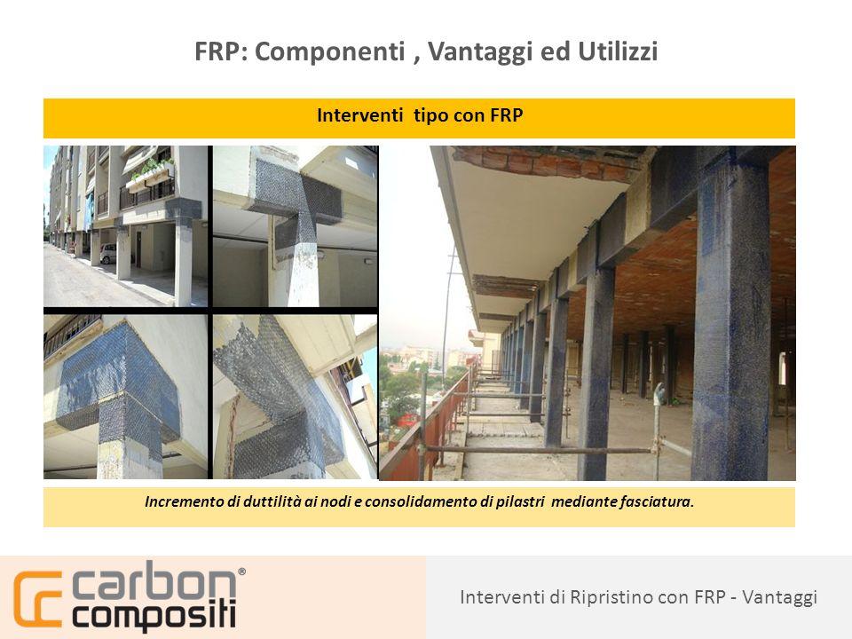 Presentazione12 Interventi di Ripristino con FRP - Vantaggi FRP: Componenti, Vantaggi ed Utilizzi Interventi tipo con FRP Incremento di duttilità ai nodi mediante rivestimento: -poca-invasività dellintervento; -Adattabile ad ogni tipo dintervento; -tempi di intervento rapidi.