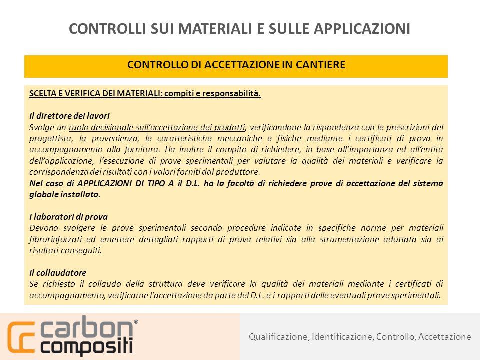 Presentazione114 CONTROLLI SUI MATERIALI E SULLE APPLICAZIONI CARATTERIZZAZIONE DEL SISTEMA COMPLETO DI RINFORZO CARBON COMPOSITI Qualificazione, Identificazione, Controllo, Accettazione APPLICAZIONI DI TIPO A