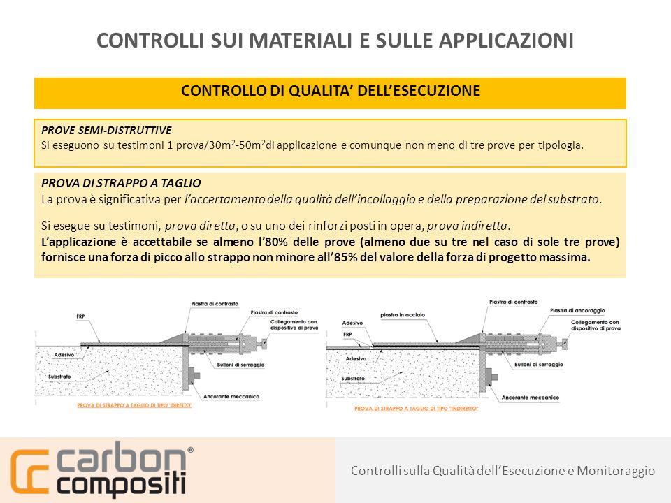 Presentazione118 CONTROLLI SUI MATERIALI E SULLE APPLICAZIONI CONTROLLO DI QUALITA DELLESECUZIONE PROVE NON DISTRUTTIVE Omogeneità dellapplicazione attraverso mappature bidimensionali della superficie rinforzata con risoluzione minima normata nelle CNR DT/200 PROVA DI TIPO ACUSTICO STIMOLATO Si percuote la superficie rinforzata con una bacchetta rigida e si analizzano le caratteristiche del segnale sonoro che ne risulta.