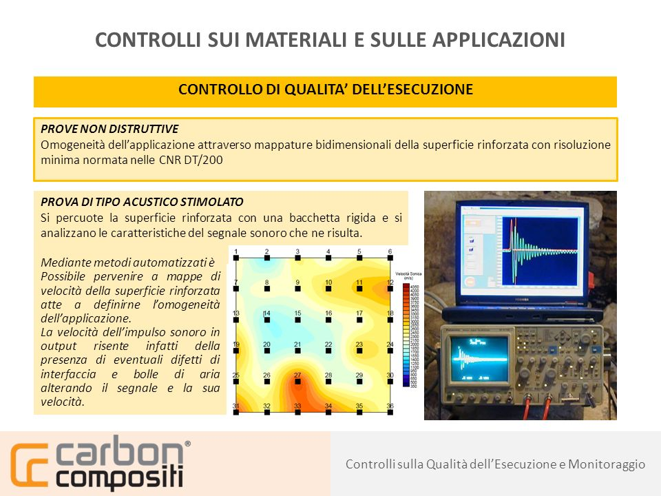 Presentazione119 CONTROLLI SUI MATERIALI E SULLE APPLICAZIONI CONTROLLO DI QUALITA DELLESECUZIONE PROVE NON DISTRUTTIVE Omogeneità dellapplicazione attraverso mappature bidimensionali della superficie rinforzata con risoluzione minima normata nelle CNR DT/200 PROVA DI TIPO ULTRASONICO Si utilizzano prove in riflessione con frequenze degli impulsi ultrasonici non inferiori a 1 MHz per substrati in muratura e sonde con diametro non superiore a 25 mm (tecnica in variazione dellampiezza del primo picco per la localizzazione dei difetti).