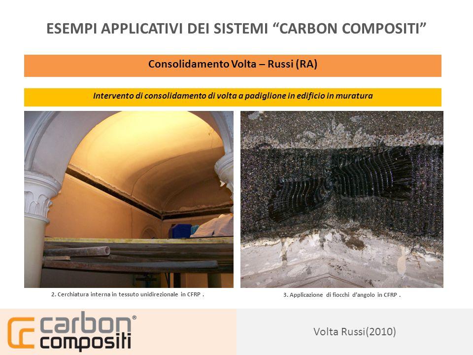 Presentazione164 ESEMPI APPLICATIVI DEI SISTEMI CARBON COMPOSITI Consolidamento Volta – Russi (RA) Intervento di consolidamento di volta a padiglione in edificio in muratura 4.
