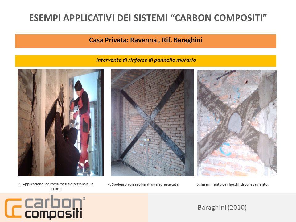 TECNOLOGIE E SISTEMI COMPOSITI NEL RECUPERO EDILIZIO CARBON-COMPOSITI è un marchio registrato dalla società S.E.I.CO srl Via G.