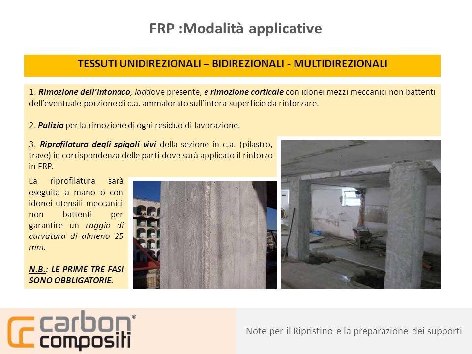 Presentazione20 FRP:Modalità applicative TESSUTI UNIDIREZIONALI – BIDIREZIONALI - MULTIDIREZIONALI 4.
