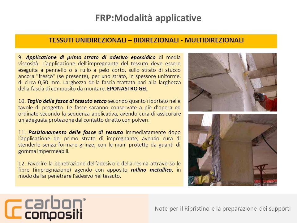 Presentazione23 Modalità applicative TESSUTI UNIDIREZIONALI – BIDIREZIONALI - MULTIDIREZIONALI 13.