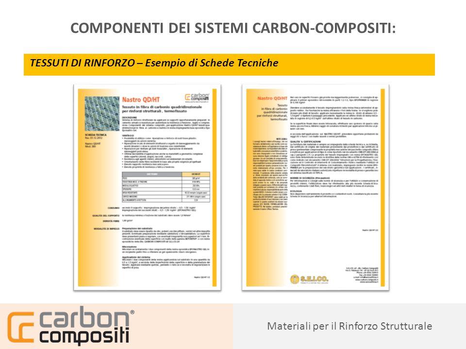 Presentazione28 COMPONENTI DEI SISTEMI CARBON-COMPOSITI: SISTEMI PREFORMATI – Schede Tecniche Materiali per il Rinforzo Strutturale