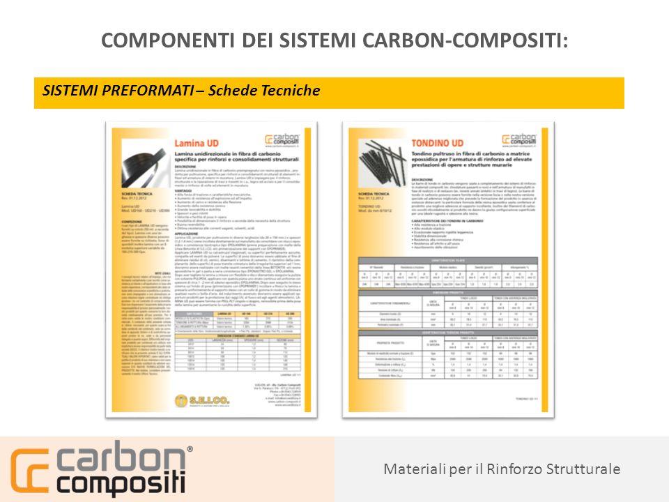 Presentazione29 COMPONENTI DEI SISTEMI CARBON-COMPOSITI: ADESIVI E PRINCIPI DI INCOLLAGGIO – SCHEDE TECNICHE Materiali per il Rinforzo Strutturale