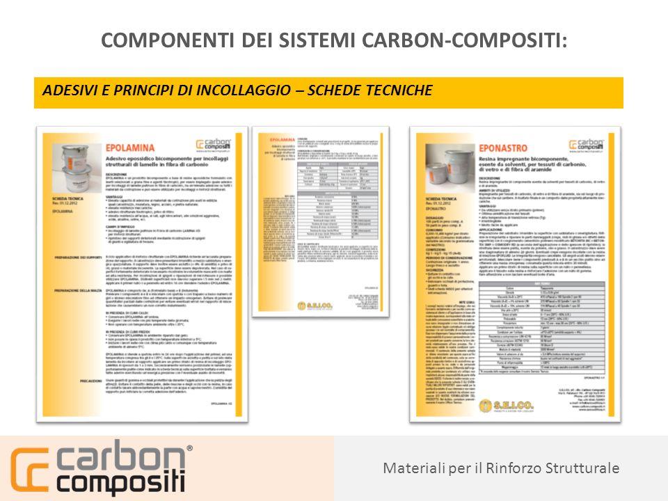 Presentazione30 I materiali fibrorinforzati per uso strutturale trovano riconoscimento nelle vigenti Norme Tecniche per le Costruzioni (NTC 2008), mediante la Circolare esplicativa del Testo Unico 2008 del 02/02/09 n.617.