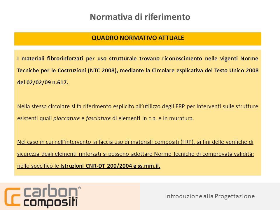 Presentazione31 Introduzione alla Progettazione Normativa di riferimento CNR DT 200/2004 Istruzioni per la Progettazione, lEsecuzione ed il Controllo di Interventi di Consolidamento Statico mediante lutilizzo di Compositi Fibroronforzati Materiali, strutture in c.a.