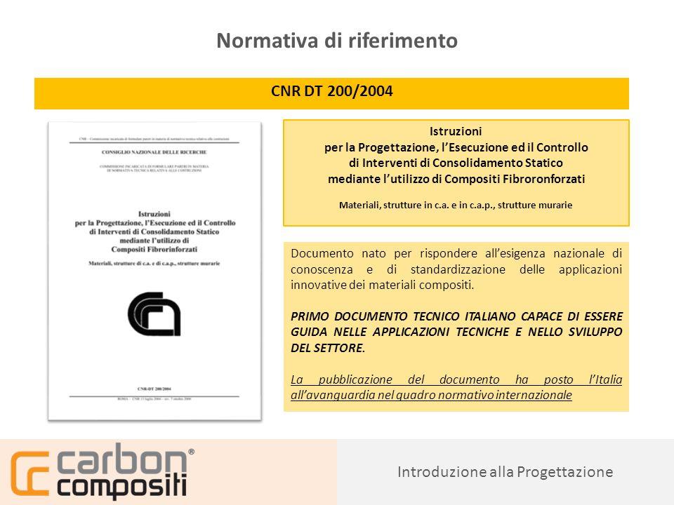 Presentazione32 Normativa di riferimento CNR DT 200 R1/2012 Istruzioni per la Progettazione, lEsecuzione ed il Controllo di Interventi di Consolidamento Statico mediante lutilizzo di Compositi Fibroronforzati Materiali, strutture in c.a.