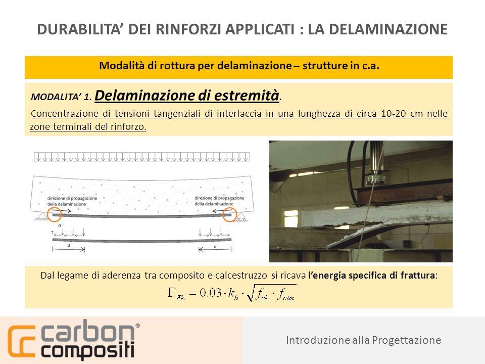 Presentazione40 DURABILITA DEI RINFORZI APPLICATI : LA DELAMINAZIONE Modalità di rottura per delaminazione – strutture in c.a.