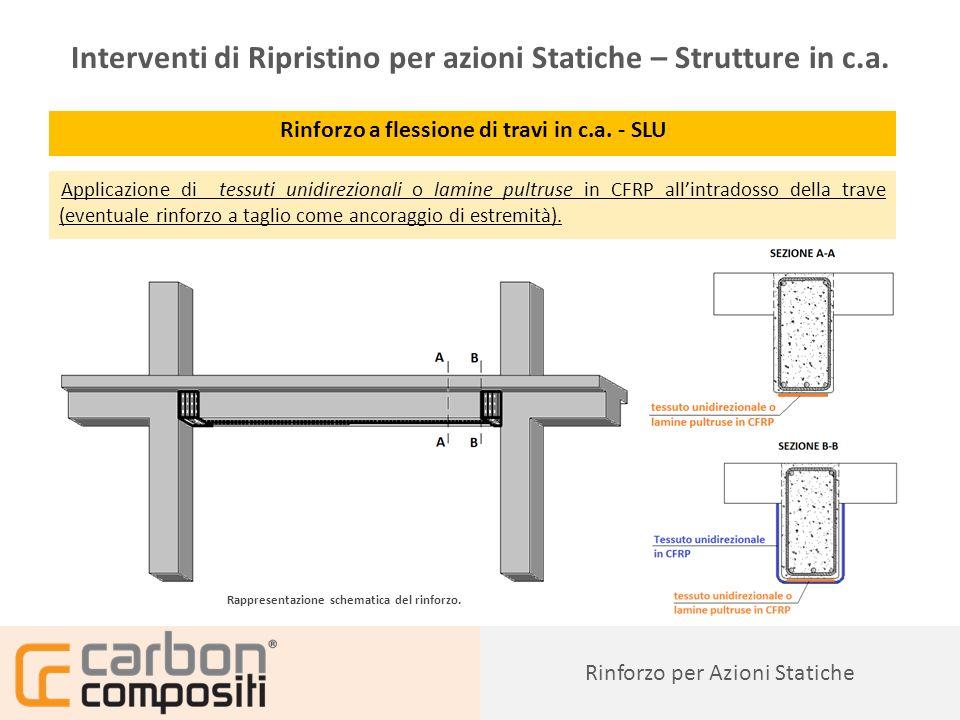 Presentazione44 Rinforzo a flessione di travi in c.a.