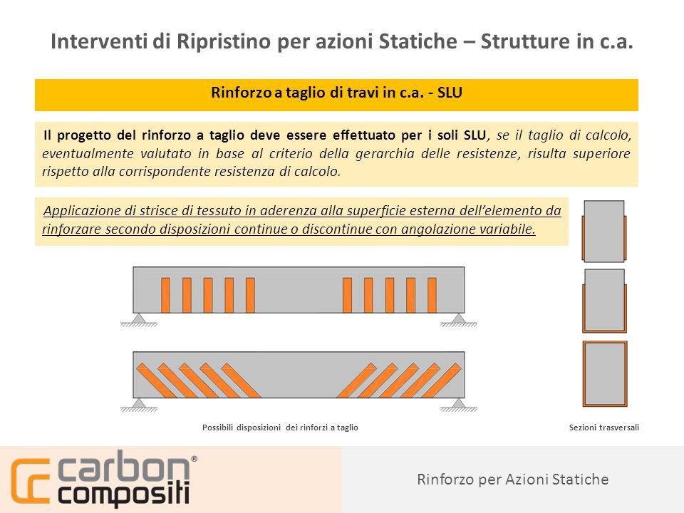 Presentazione47 Rinforzo a taglio di travi in c.a.