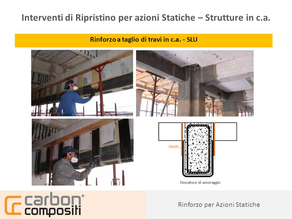 Presentazione48 Rinforzo a torsione di travi in c.a.