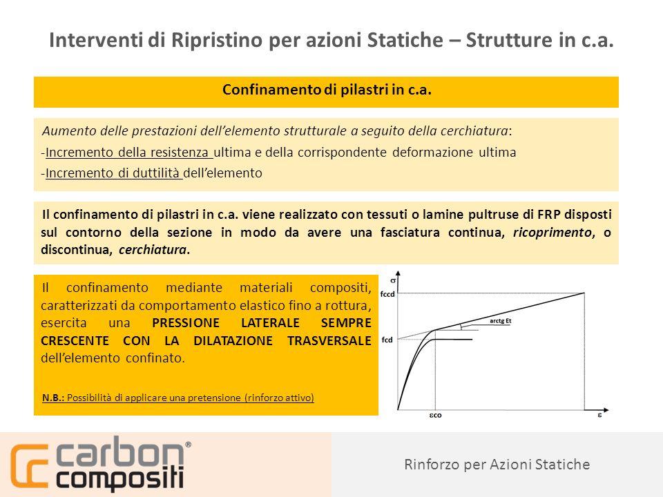 Presentazione50 Confinamento di pilastri in c.a.
