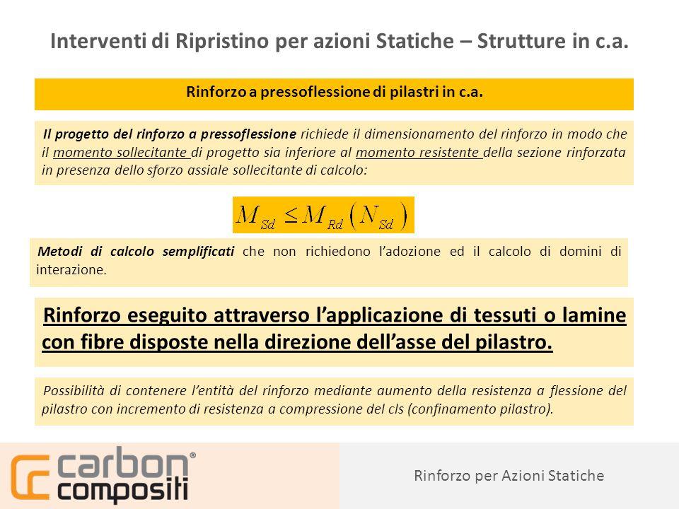 Presentazione54 Rinforzo a flessione di solai in latero-cemento Rinforzo eseguito mediante applicazione di tessuti unidirezionali o lamine pultruse in CFRP allintradosso dei travetti del solaio.