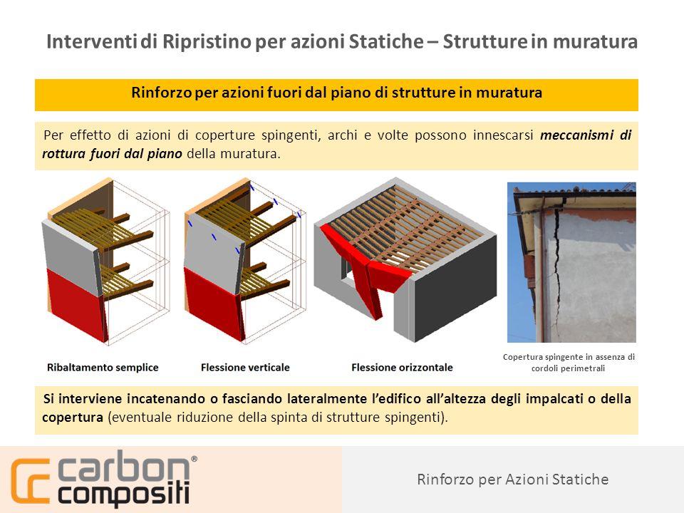 Presentazione70 Rinforzo per Azioni Statiche Rinforzo per interazioni dovute al contesto per strutture in muratura Per effetto di condizioni al contesto, quali strutture affiancate non opportunamente giuntate, possono generarsi meccanismi di rottura locali.