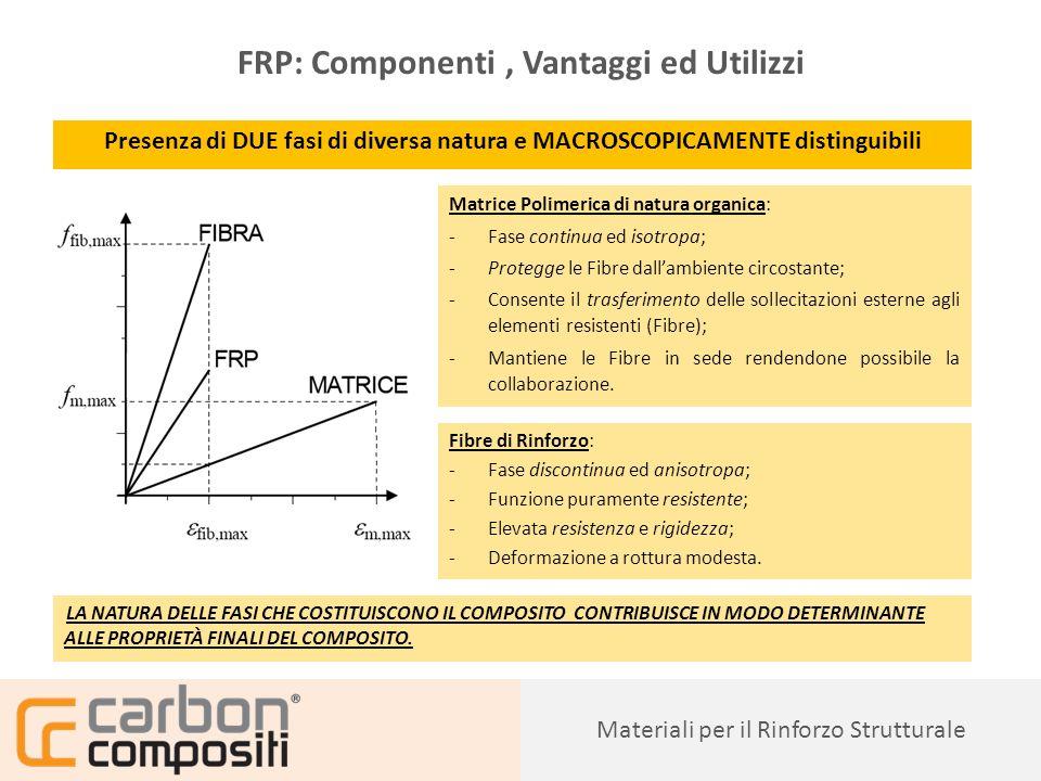 Presentazione8 FRP: Componenti, Vantaggi ed Utilizzi Materiali per il Rinforzo Strutturale: Tessuti FIBRE Modulo dElasticità (GPa) RESISTENZA A TRAZIONE (MPa) Deformazion e a rottura (%) Note:Prezzo: CARBONIO23050002-2,10 Ottima resistenza a fatica, modulo elastico + alto *** BASALTO85-9035003,1 Ottima resistenza agli acidi, alcali, Sali, alle alte temperature.