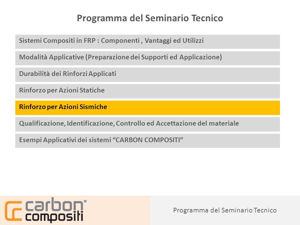 Presentazione74 Rinforzo per Azioni Sismiche Interventi di Ripristino per azioni Sismiche – Strutture in c.a.