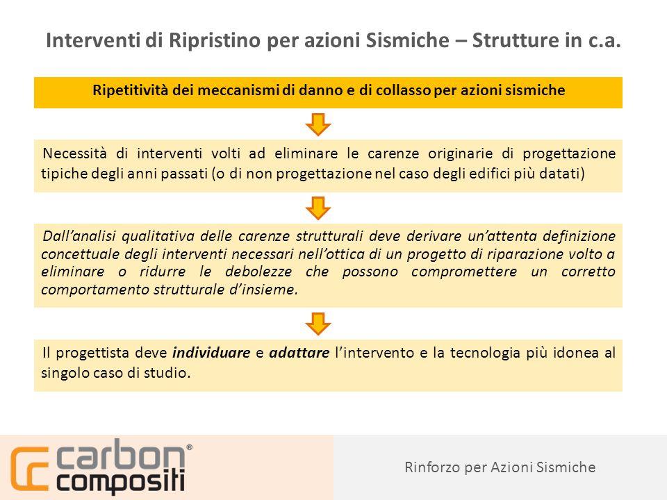 Presentazione75 Rinforzo per Azioni Sismiche Interventi di Ripristino per azioni Sismiche – Strutture in c.a.
