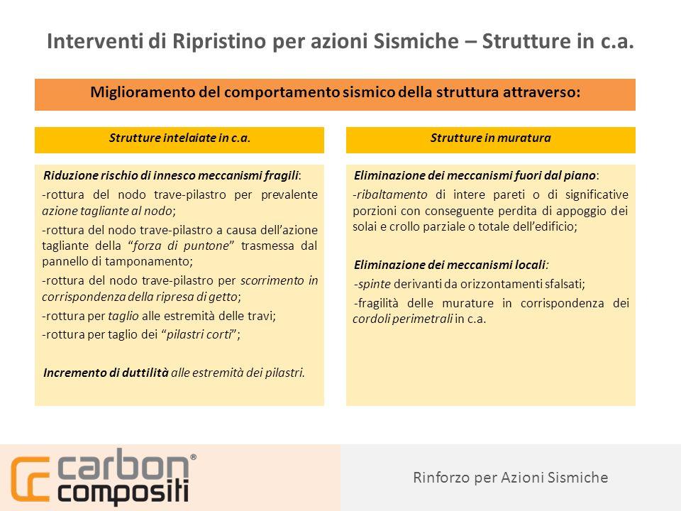 Presentazione77 Rinforzo per Azioni Sismiche Interventi di Ripristino per azioni Sismiche – Strutture in c.a.