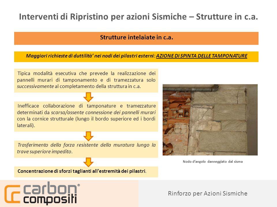 Presentazione80 Rinforzo per Azioni Sismiche Interventi di Ripristino per azioni Sismiche – Strutture in c.a.